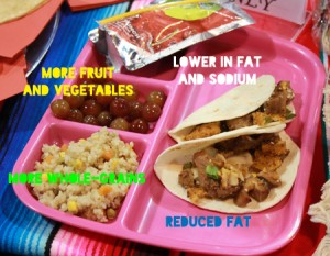 Tray Talk:  Recent Changes in School Lunches